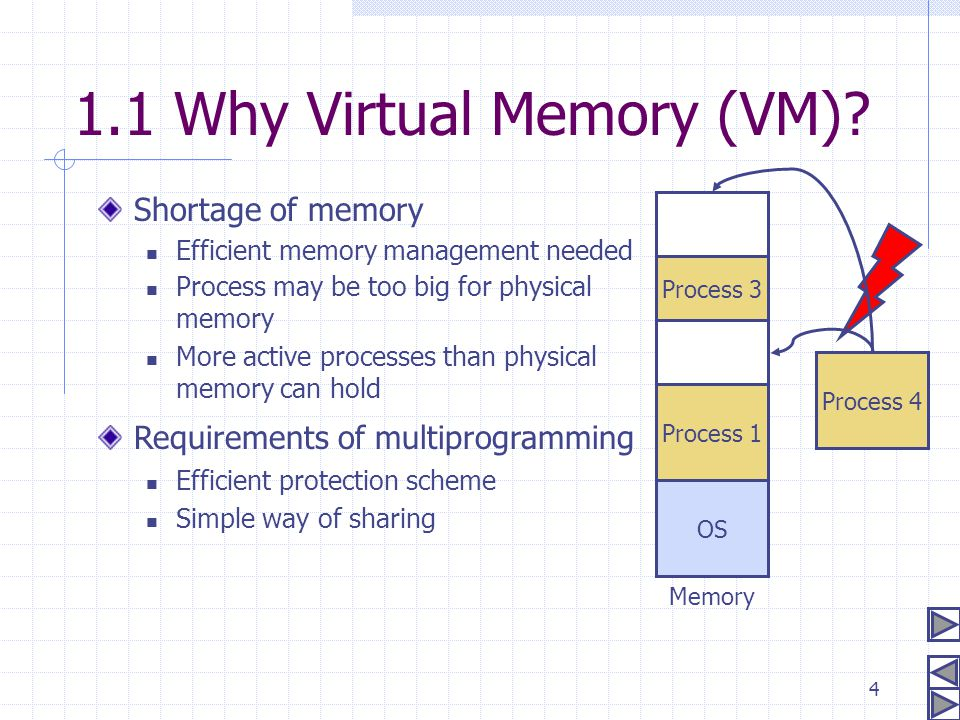 4 1.1 Why Virtual Memory (VM)? Shortage of memory Efficient memory management needed OS Process 3 Process 1 Process 2 Process 4 Memory Process may be