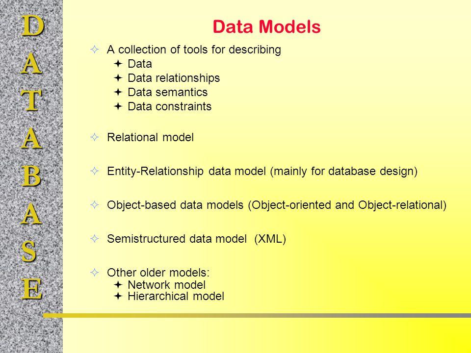 DATABASE Data Models  A collection of tools for describing  Data  Data relationships  Data semantics  Data constraints  Relational model  Entit