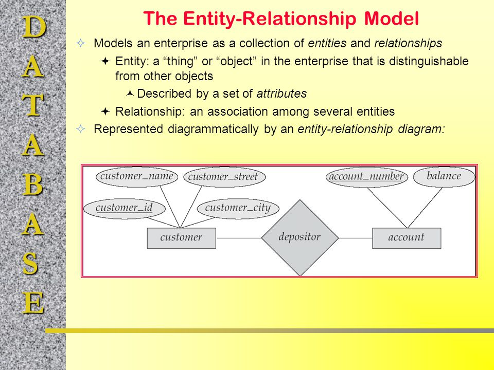 """DATABASE The Entity-Relationship Model  Models an enterprise as a collection of entities and relationships  Entity: a """"thing"""" or """"object"""" in the ent"""