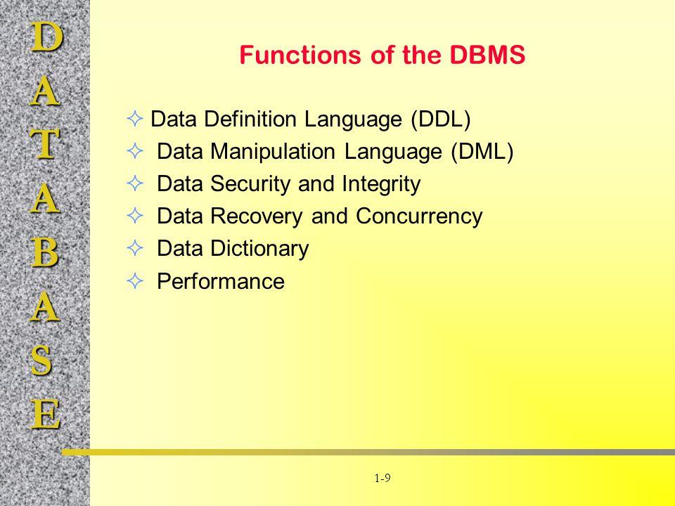 DATABASE Relational Model  Example of tabular data in the relational model Attributes