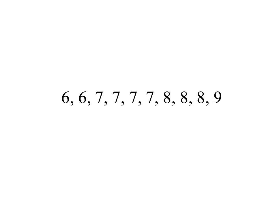 Number list 6, 6, 7, 7, 7, 7, 8, 8, 8, 9