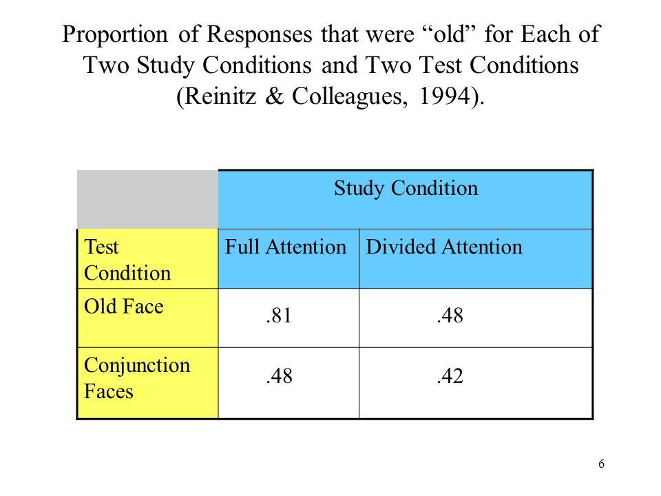 Divided Attention & Practice Hirst, et. al. 1980 Spelke, 1976 7