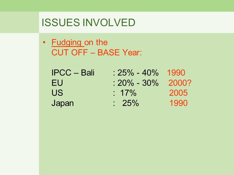 ISSUES INVOLVED Fudging on the CUT OFF – BASE Year: IPCC – Bali : 25% - 40% 1990 EU : 20% - 30% 2000? US: 17% 2005 Japan: 25% 1990