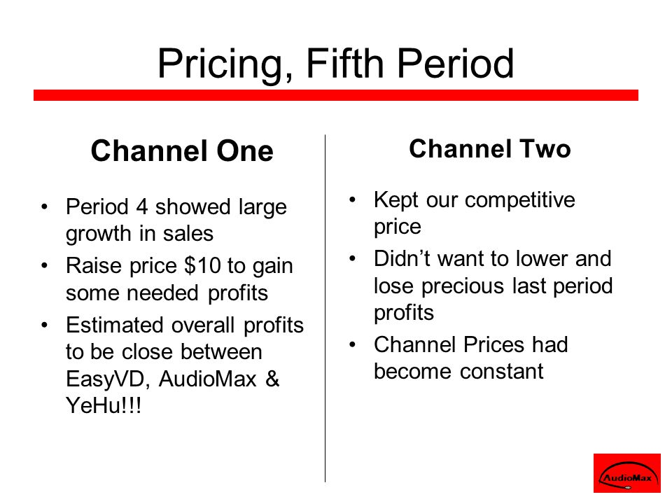 Pricing, Fifth Period Channel One Period 4 showed large growth in sales Raise price $10 to gain some needed profits Estimated overall profits to be close between EasyVD, AudioMax & YeHu!!.