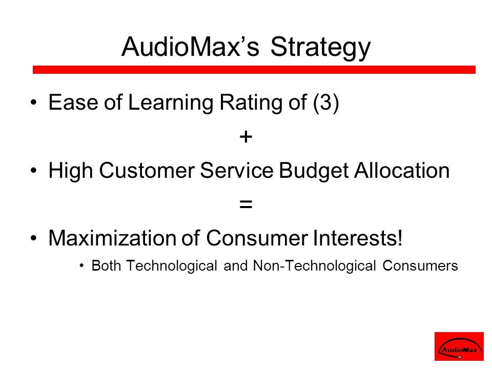 Lessons Learned Focus on one channel Look long-term with pricing Don't just follow trends –Find out why they work Buy market research in trial run Entry into the market is key –Good 1 st period kept us afloat AudioMax