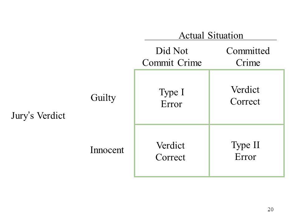 20 Jury's Verdict vs.