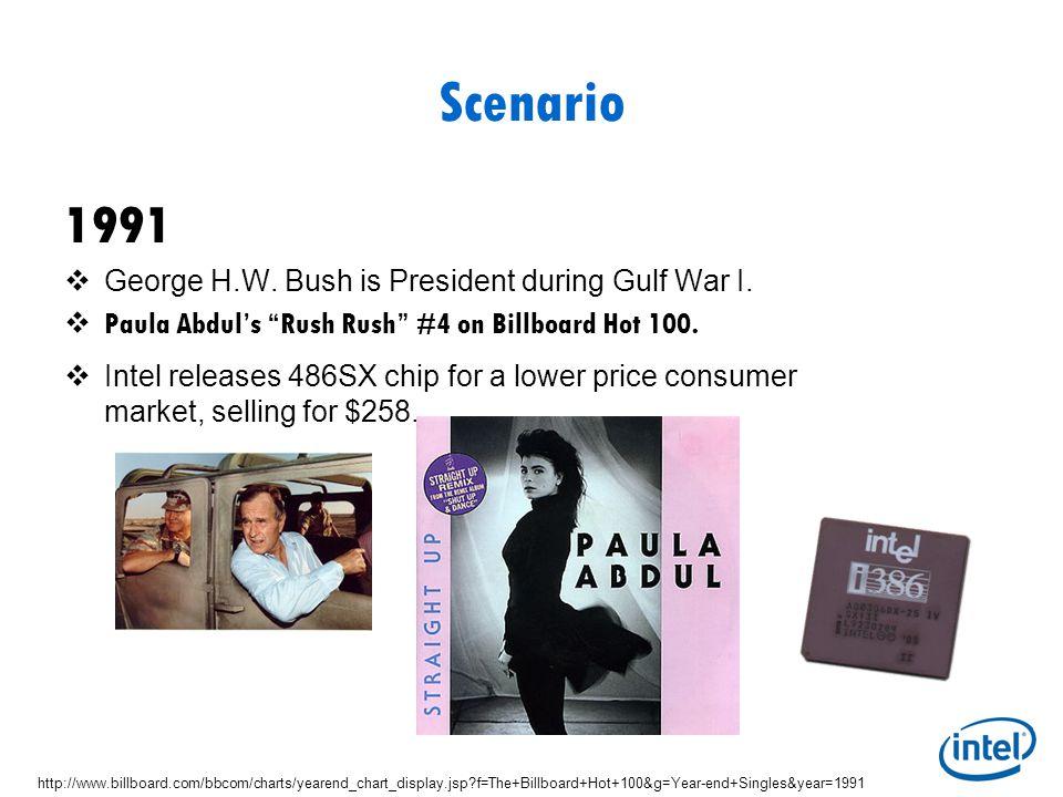 Scenario 1991  George H.W. Bush is President during Gulf War I.