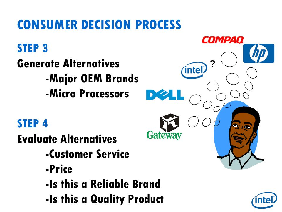 CONSUMER DECISION PROCESS STEP 3 Generate Alternatives -Major OEM Brands -Micro Processors STEP 4 Evaluate Alternatives -Customer Service -Price -Is this a Reliable Brand -Is this a Quality Product ?