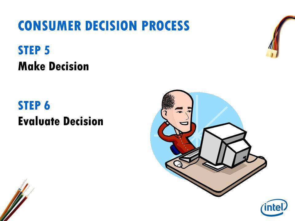 CONSUMER DECISION PROCESS STEP 5 Make Decision STEP 6 Evaluate Decision