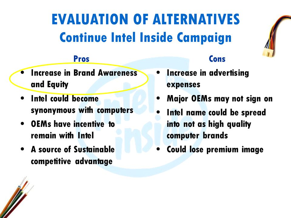 EVALUATION OF ALTERNATIVES Continue Intel Inside Campaign Cons Increase in advertising expenses Major OEMs may not sign on Intel name could be spread into not as high quality computer brands Could lose premium image Pros Increase in Brand Awareness and Equity Intel could become synonymous with computers OEMs have incentive to remain with Intel A source of Sustainable competitive advantage
