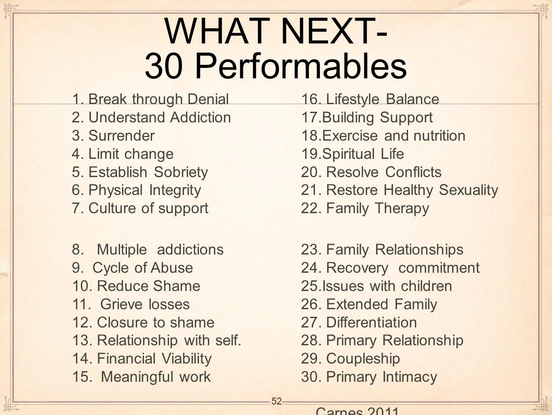 WHAT NEXT- 30 Performables 52 1. Break through Denial 2. Understand Addiction 3. Surrender 4. Limit change 5. Establish Sobriety 6. Physical Integrity