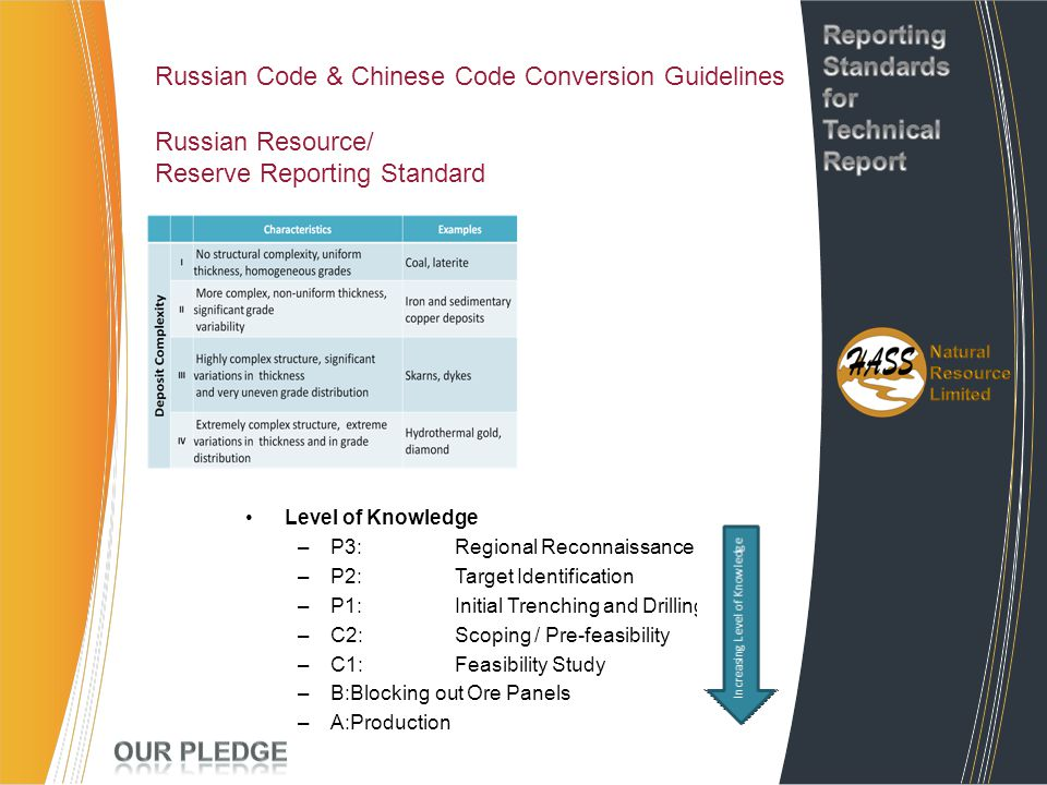 Russian Code & Chinese Code Conversion Guidelines Russian Resource/ Reserve Reporting Standard Level of Knowledge –P3:Regional Reconnaissance –P2:Targ
