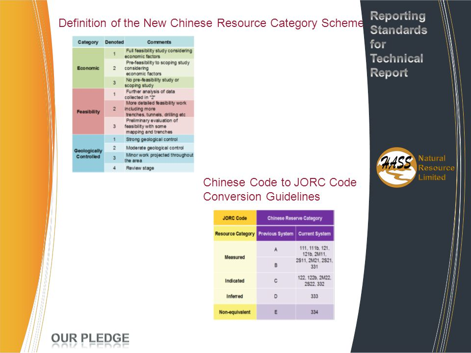 Definition of the New Chinese Resource Category Scheme Chinese Code to JORC Code Conversion Guidelines Project Experienc e