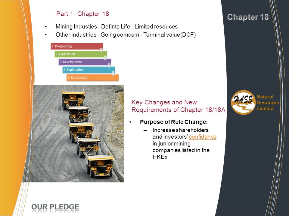 Part 1- Chapter 18 Mining Industies - Definte Life - Limited resouces Other Industries - Going comcern - Terminal value(DCF) Key Changes and New Requi