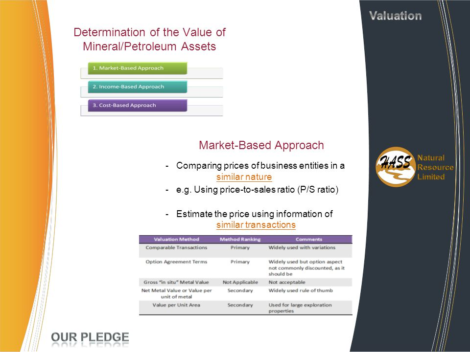 Determination of the Value of Mineral/Petroleum Assets Market-Based Approach - Comparing prices of business entities in a similar nature - e.g. Using