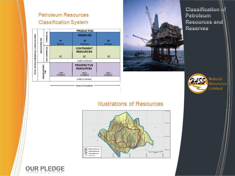 Petroleum Resources Classification System Illustrations of Resources Project Experienc e