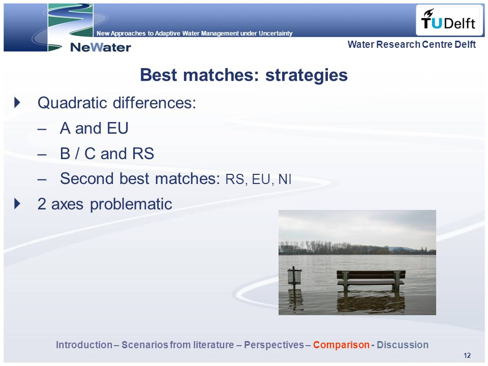 New Approaches to Adaptive Water Management under Uncertainty Fläche f. Logo 12 Best matches: strategies  Quadratic differences: –A and EU –B / C and