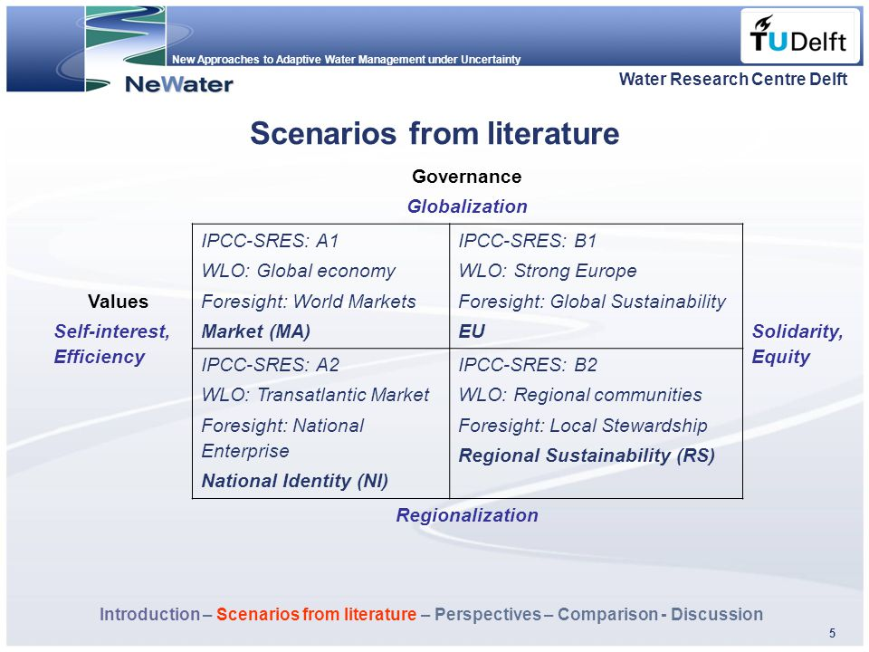 New Approaches to Adaptive Water Management under Uncertainty Fläche f. Logo 5 Scenarios from literature Water Research Centre Delft Governance Global