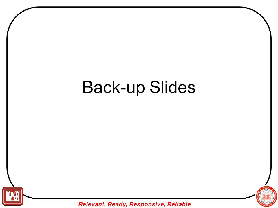 Relevant, Ready, Responsive, Reliable Back-up Slides