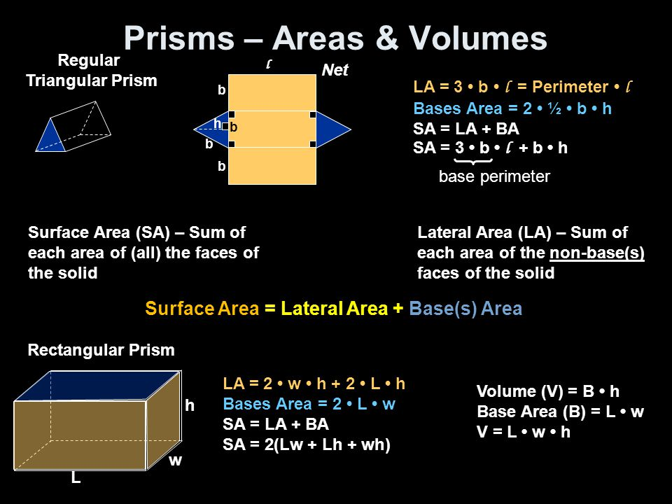 Prisms – Areas & Volumes Regular Triangular Prism Lateral Area (LA) – Sum of each area of the non-base(s) faces of the solid Surface Area (SA) – Sum o
