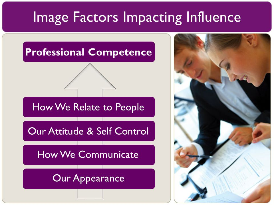 Image Factors Impacting Influence Professional Competence Our Attitude & Self Control How We Communicate Our Appearance How We Relate to People
