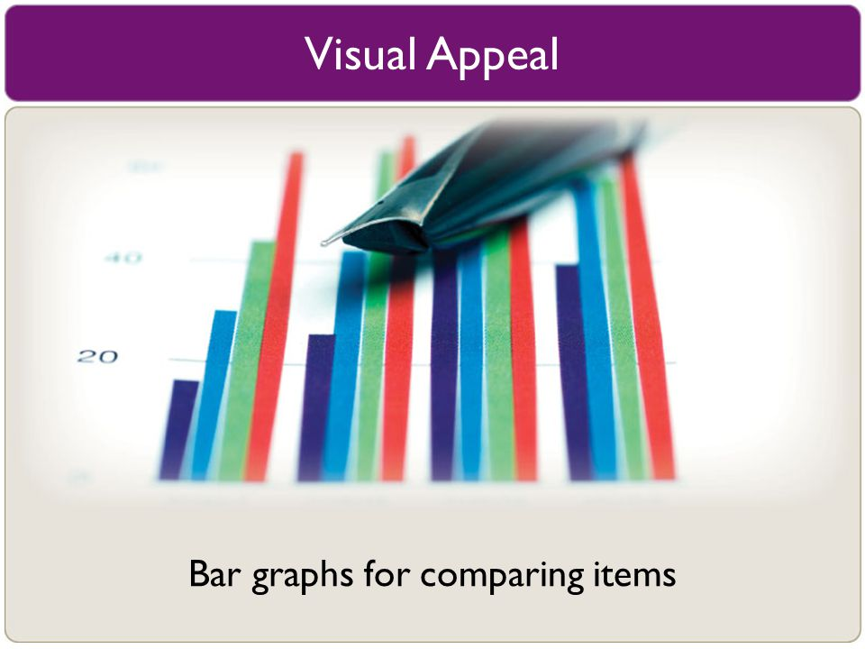 Visual Appeal Bar graphs for comparing items