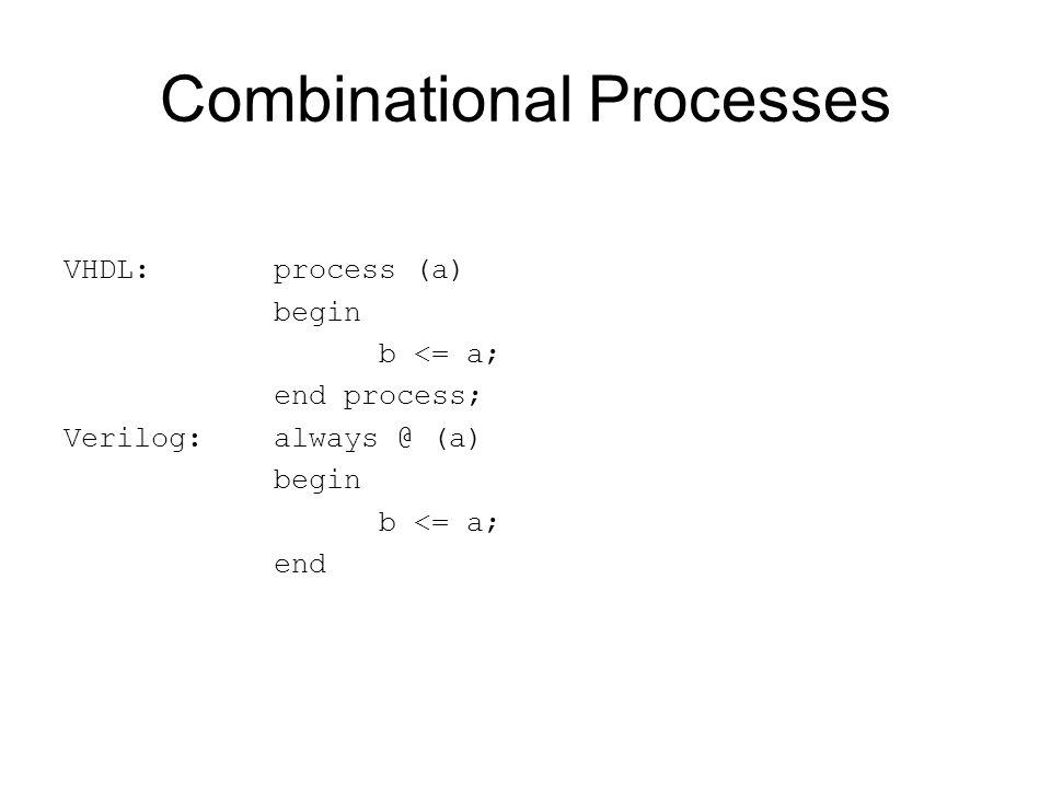 Combinational Processes VHDL: process (a) begin b <= a; end process; Verilog: always @ (a) begin b <= a; end