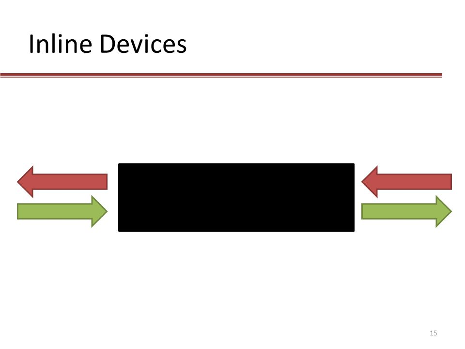Inline Devices 15