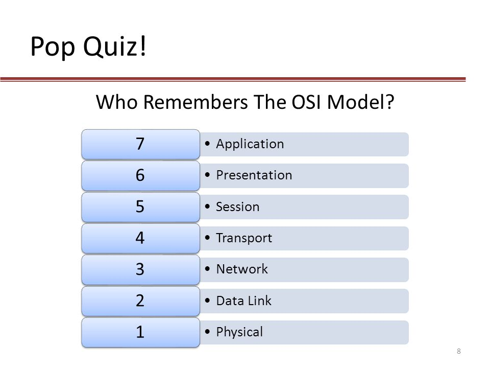 Pop Quiz! Who Remembers The OSI Model? Application 7 Presentation 6 Session 5 Transport 4 Network 3 Data Link 2 Physical 1 8