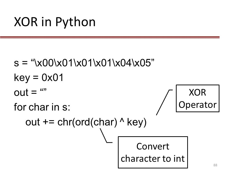 XOR in Python s = ""\x00x01x01x01x04x05"" key = 0x01 out = """" for char in s: out += chr(ord(char) ^ key) XOR Operator Convert character to int 88960|720|?|79d6dcea78366ab76ccfcd49ee782b7c|False|UNLIKELY|0.3527871370315552