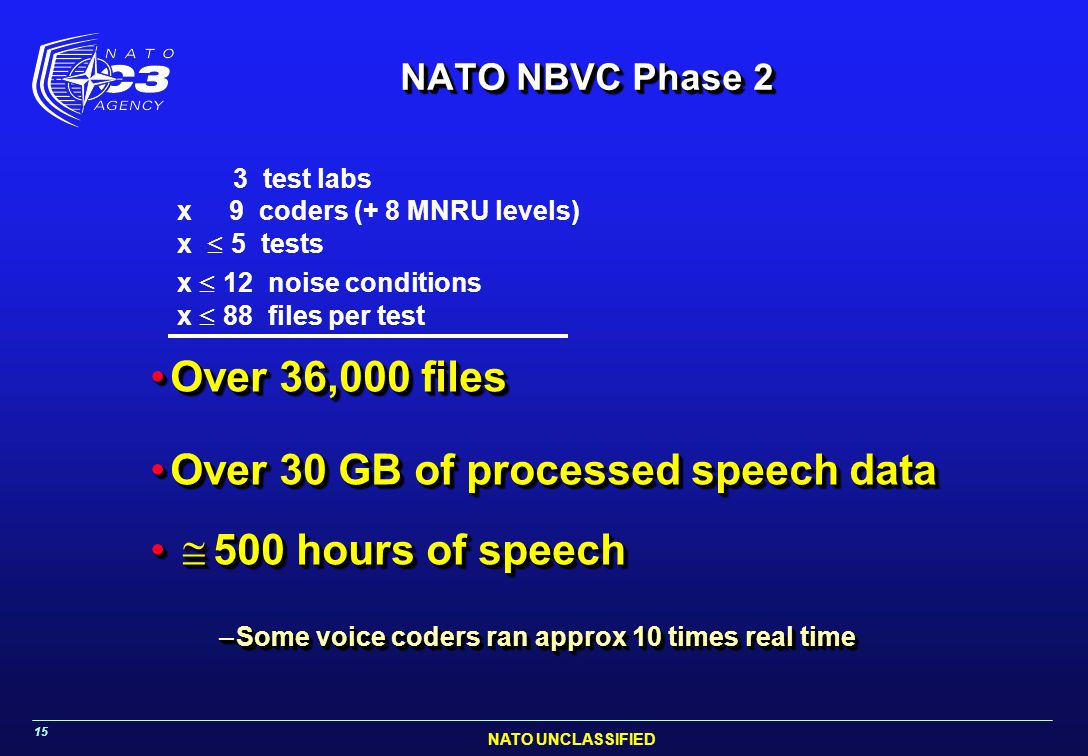 NATO UNCLASSIFIED 15 NATO NBVC Phase 2 Over 36,000 filesOver 36,000 files Over 30 GB of processed speech dataOver 30 GB of processed speech data   5