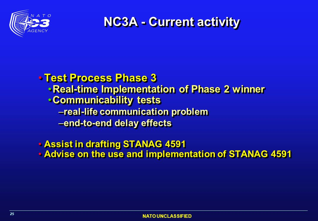 NATO UNCLASSIFIED 25 NC3A - Current activity Test Process Phase 3Test Process Phase 3 Real-time Implementation of Phase 2 winnerReal-time Implementati