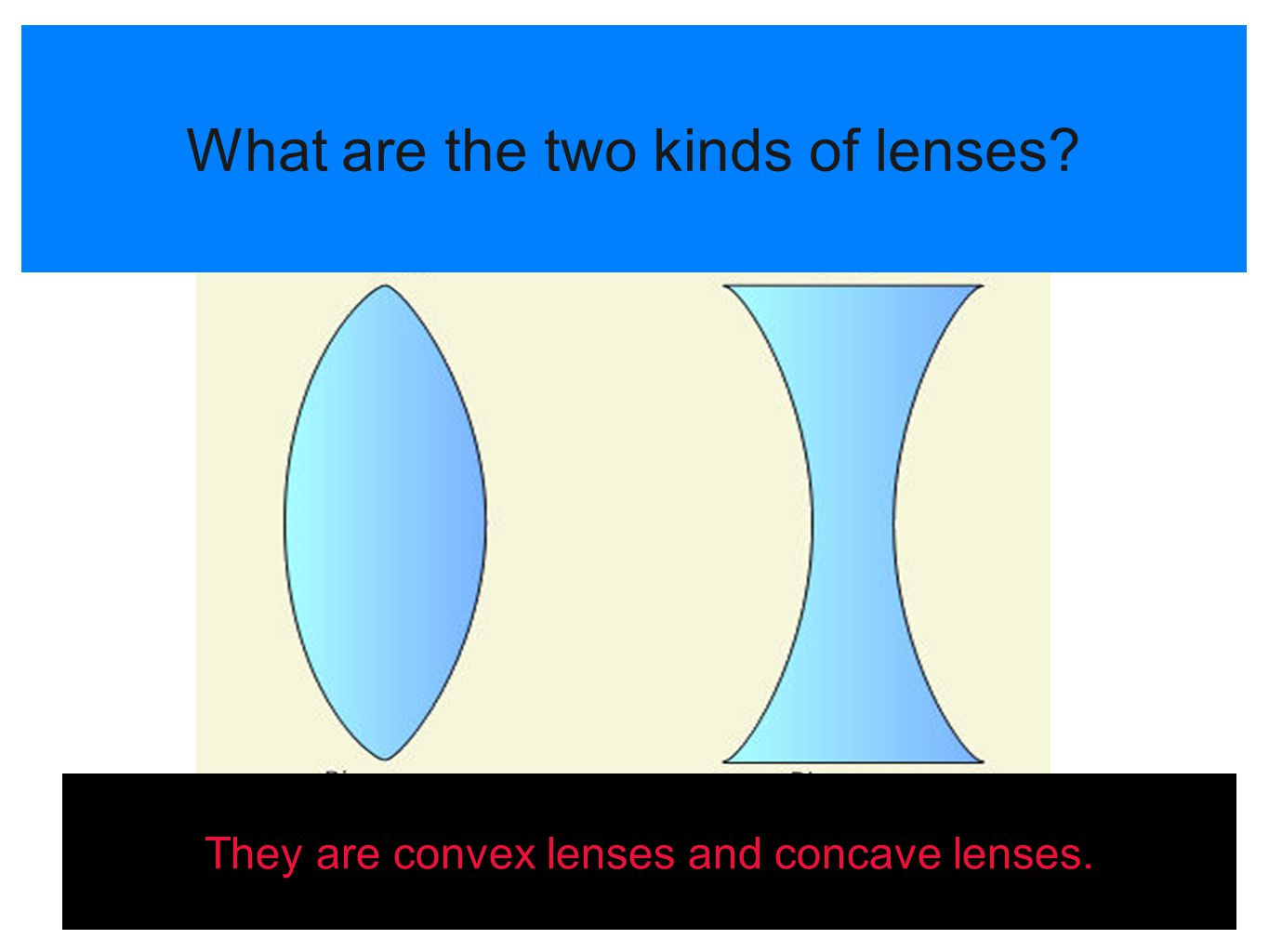 What are the two kinds of lenses? They are convex lenses and concave lenses.