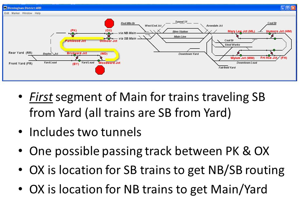 First segment of Main for trains traveling SB from Yard (all trains are SB from Yard) Includes two tunnels One possible passing track between PK & OX OX is location for SB trains to get NB/SB routing OX is location for NB trains to get Main/Yard