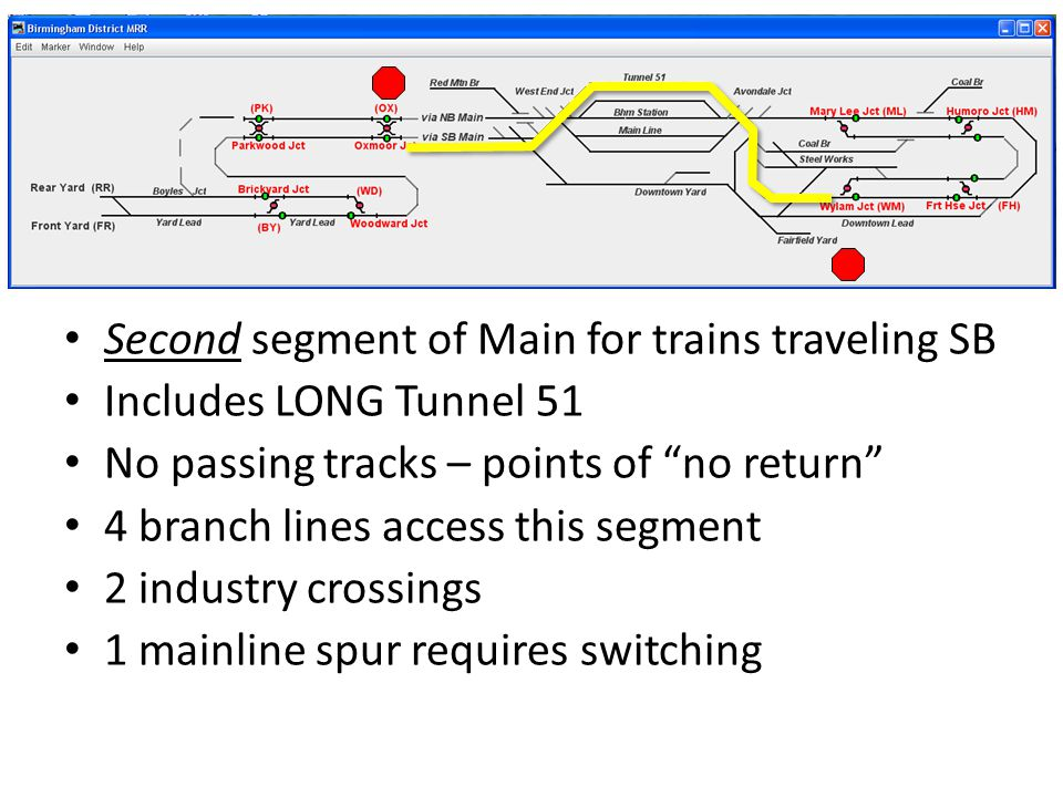 Second segment of Main for trains traveling SB Includes LONG Tunnel 51 No passing tracks – points of no return 4 branch lines access this segment 2 industry crossings 1 mainline spur requires switching