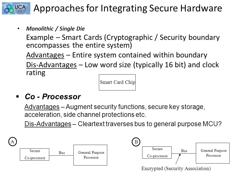 Approaches for Integrating Secure Hardware Monolithic / Single Die Example – Smart Cards (Cryptographic / Security boundary encompasses the entire system) Advantages – Entire system contained within boundary Dis-Advantages – Low word size (typically 16 bit) and clock rating  Co - Processor Advantages – Augment security functions, secure key storage, acceleration, side channel protections etc.