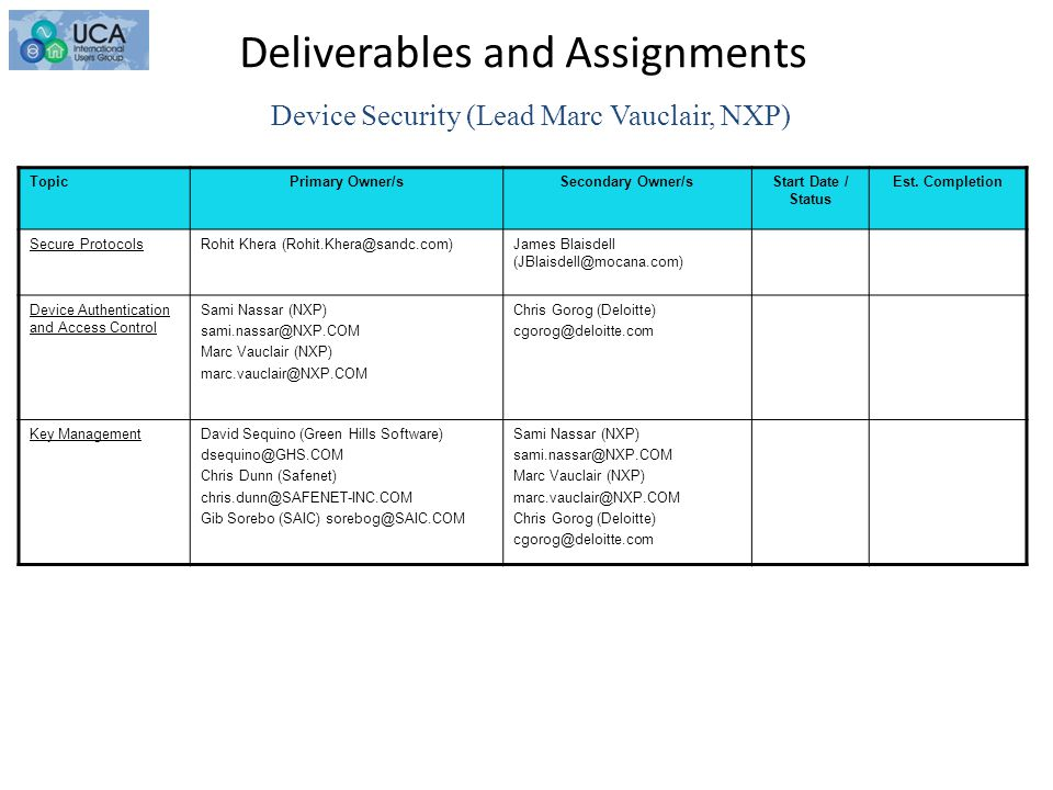 Deliverables and Assignments TopicPrimary Owner/sSecondary Owner/sStart Date / Status Est.