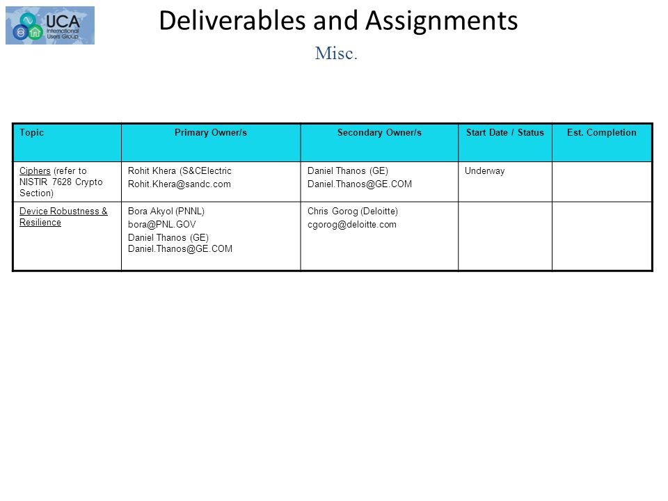 Deliverables and Assignments TopicPrimary Owner/sSecondary Owner/sStart Date / StatusEst.