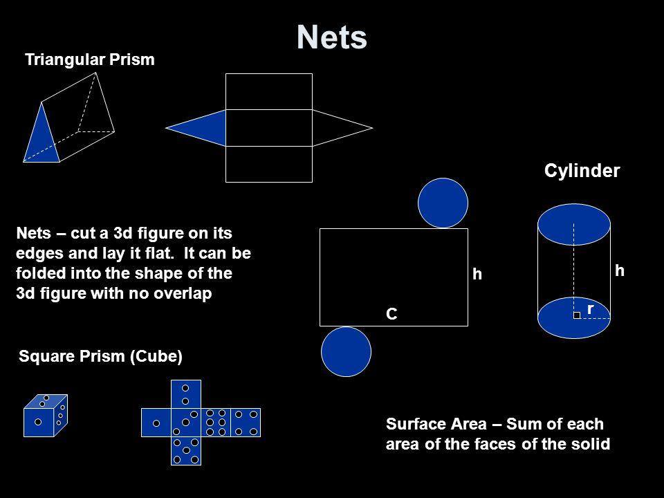 Nets Triangular Prism Square Prism (Cube) Cylinder h r h C Nets – cut a 3d figure on its edges and lay it flat.