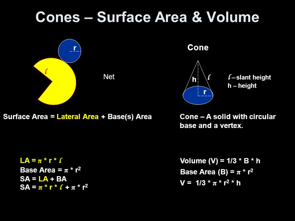 Cones – Surface Area & Volume h r l Cone Cone – A solid with circular base and a vertex.