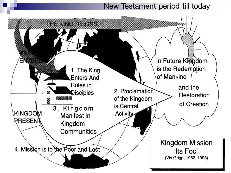 New Testament period till today