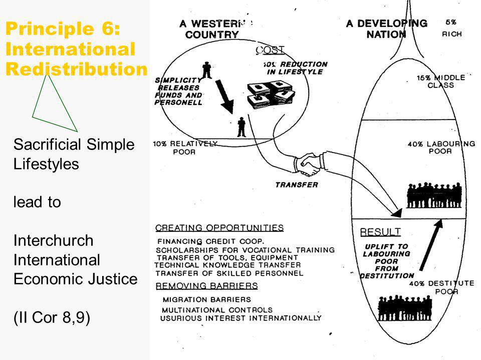 Principle 6: International Redistribution Sacrificial Simple Lifestyles lead to Interchurch International Economic Justice (II Cor 8,9)