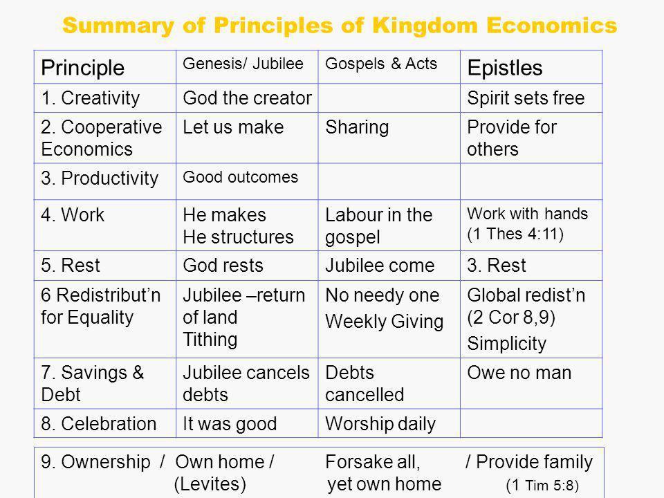 Summary of Principles of Kingdom Economics Principle Genesis/ JubileeGospels & Acts Epistles 1.