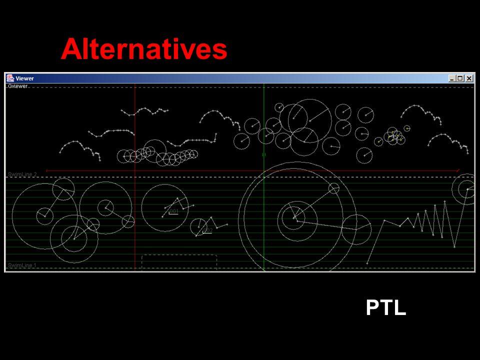 Alternatives PTL