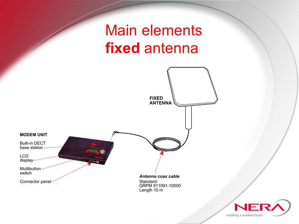 Main elements fixed antenna