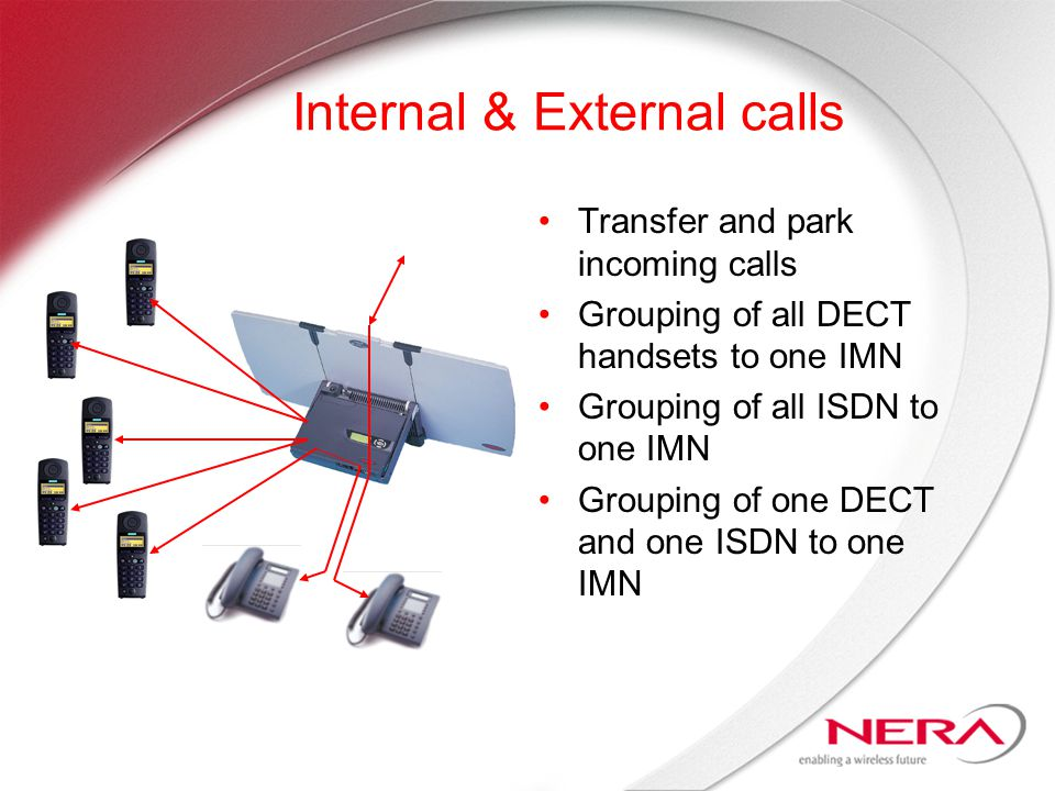 Internal & External calls Transfer and park incoming calls Grouping of all DECT handsets to one IMN Grouping of all ISDN to one IMN Grouping of one DECT and one ISDN to one IMN