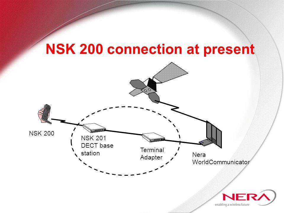 NSK 200 connection at present NSK 200 NSK 201 DECT base station Terminal Adapter Nera WorldCommunicator