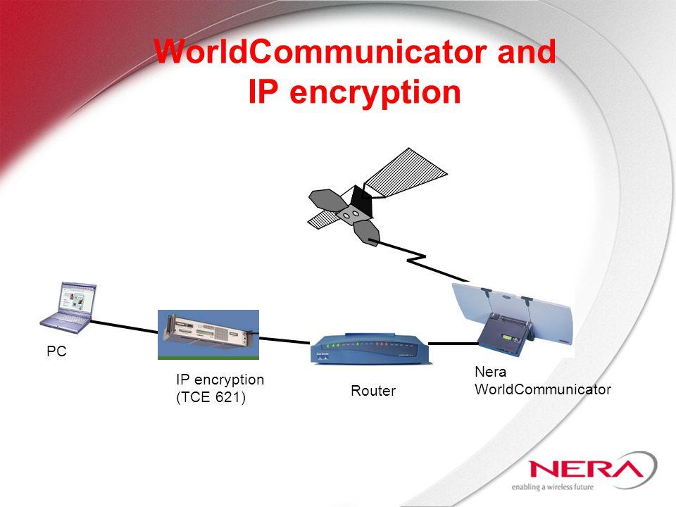 WorldCommunicator and IP encryption Router IP encryption (TCE 621) PC Nera WorldCommunicator