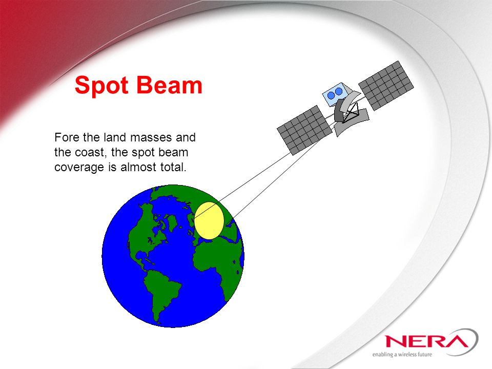 Spot Beam Fore the land masses and the coast, the spot beam coverage is almost total.