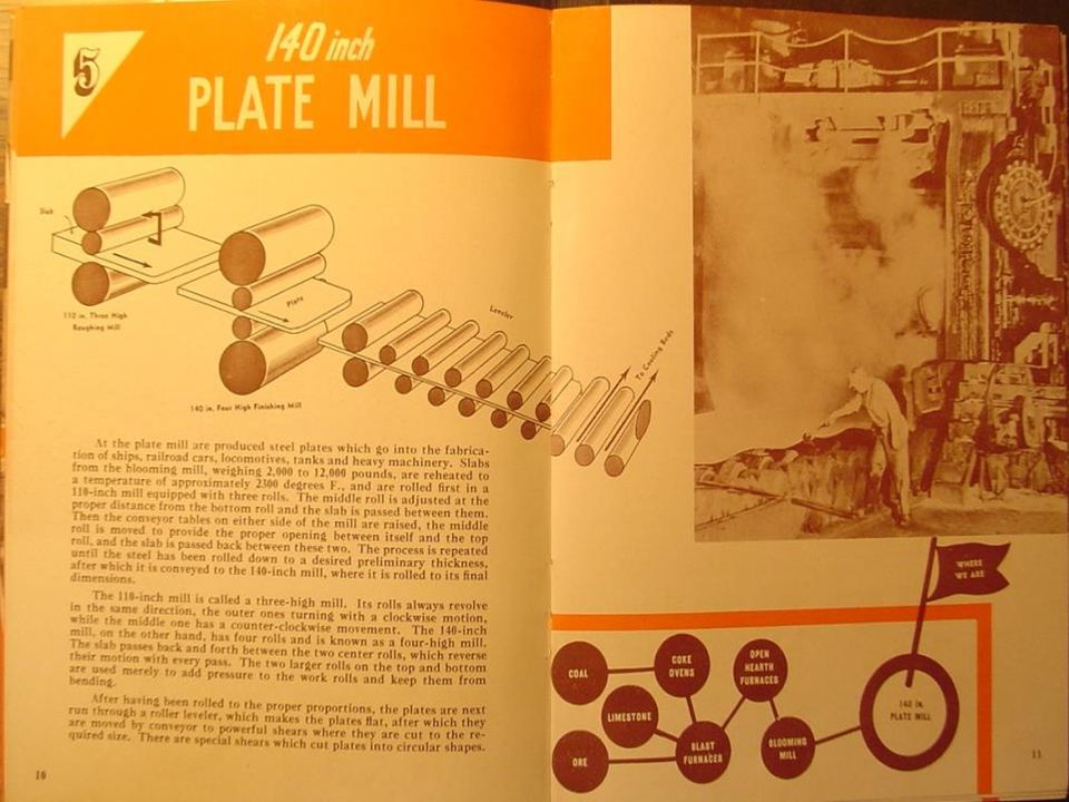 """Blooming Mill(s) -- pick one Ingot cars """"in"""" Ingot mold stripping Overhead crane to soaking pits Ingot buggy to mill line Blooms or slabs out Move alo"""